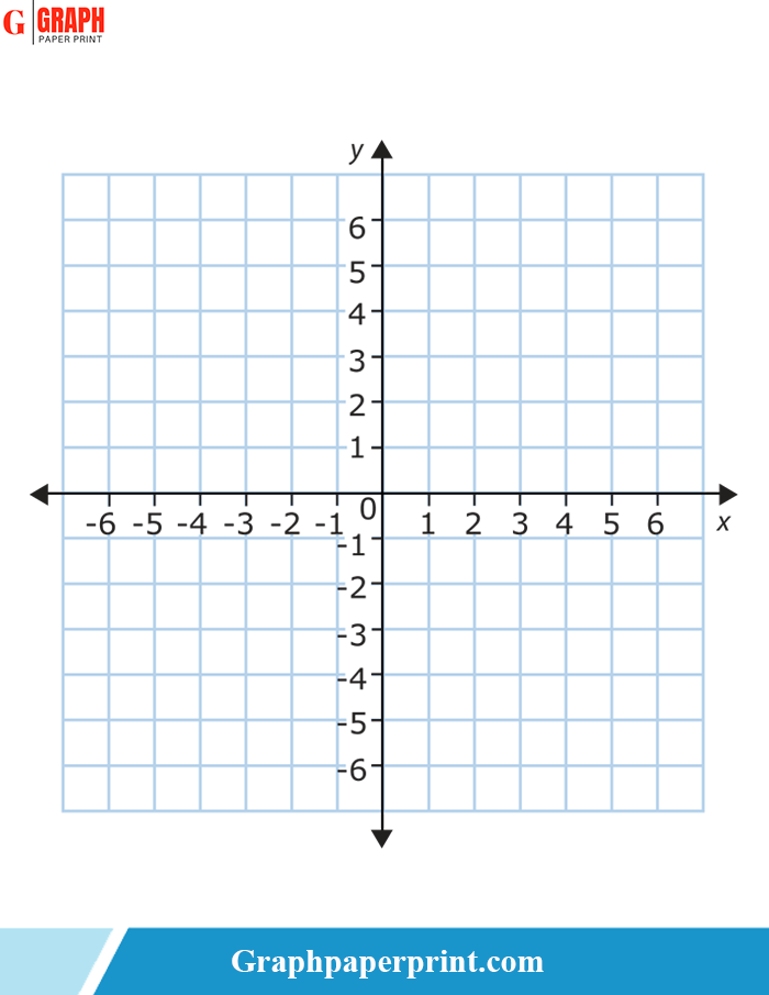 Free Blank Printable Graph Paper With Numbers Graph