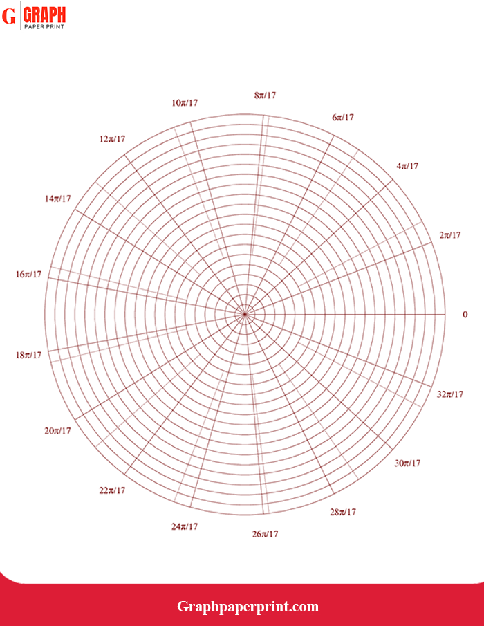 Printable Circular Graph Paper